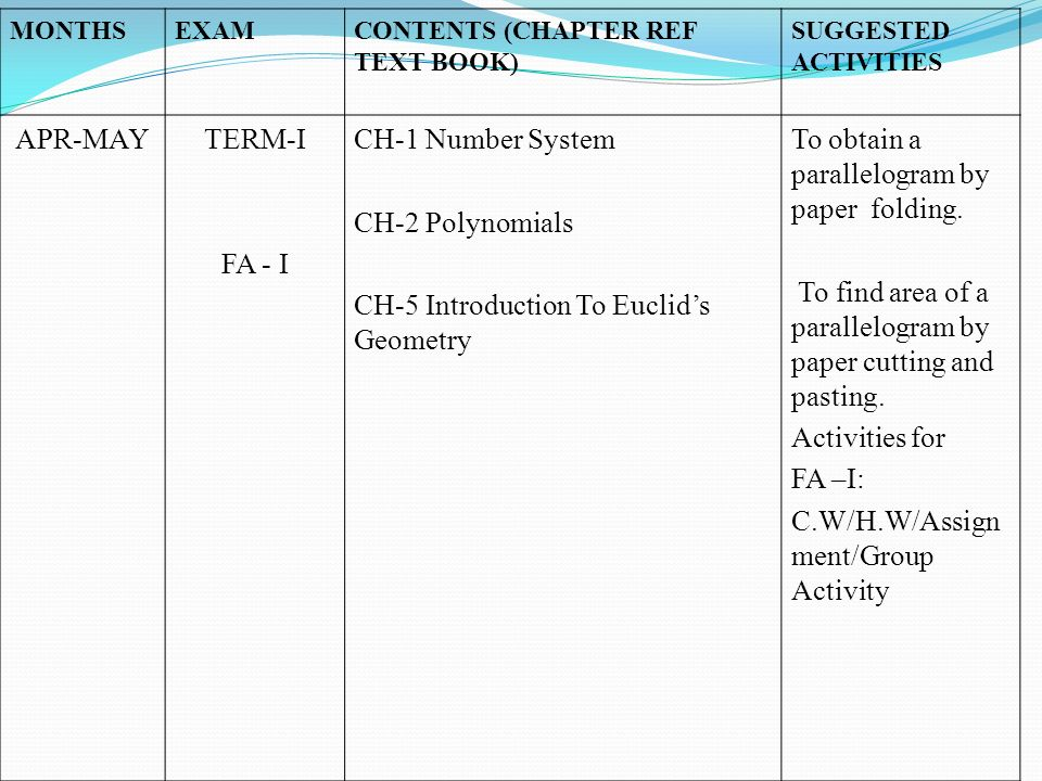 CH-5 Introduction To Euclid's Geometry