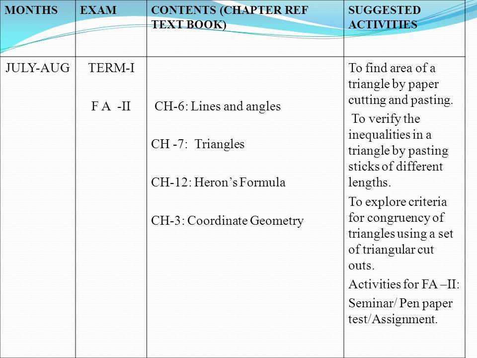 CH-3: Coordinate Geometry