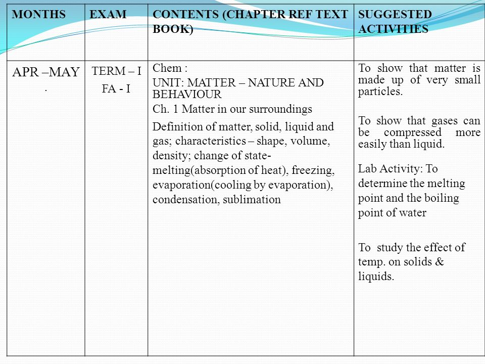 APR –MAY . MONTHS EXAM CONTENTS (CHAPTER REF TEXT BOOK)
