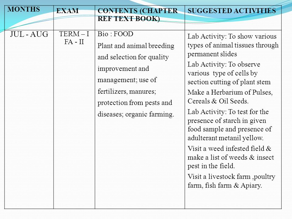 JUL - AUG MONTHS EXAM CONTENTS (CHAPTER REF TEXT BOOK)