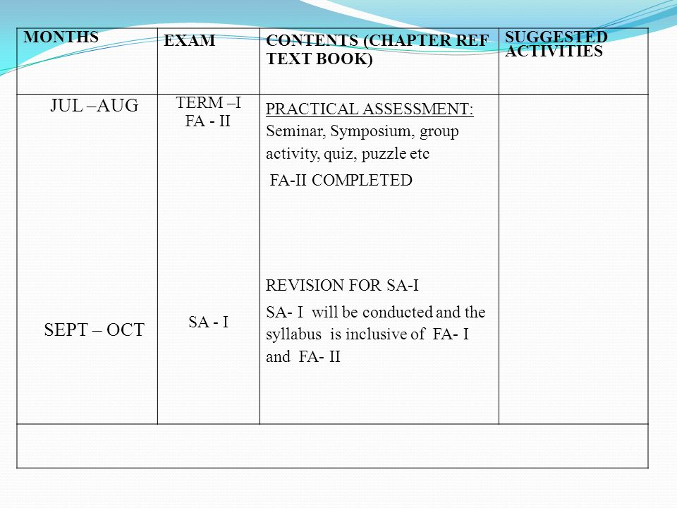 JUL –AUG SEPT – OCT MONTHS EXAM CONTENTS (CHAPTER REF TEXT BOOK)