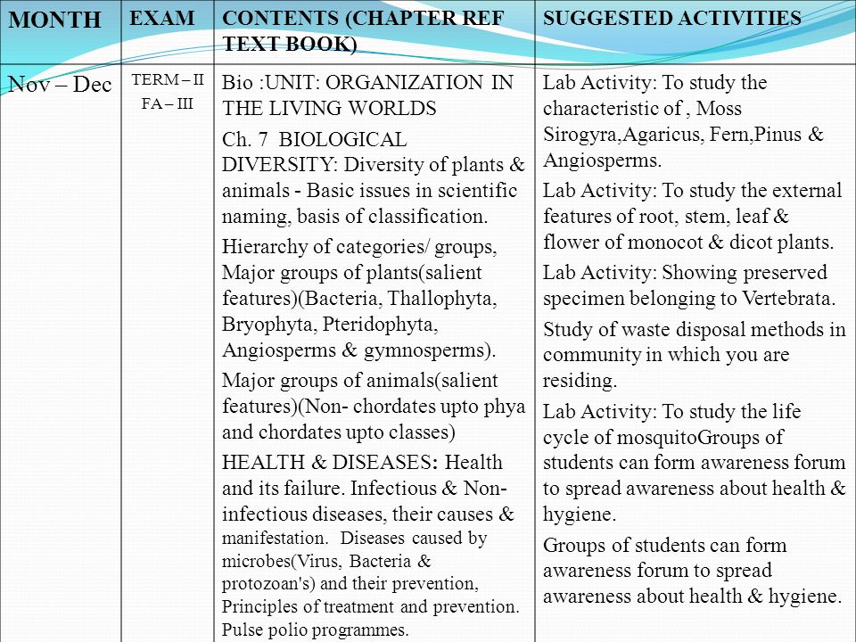MONTH Nov – Dec EXAM CONTENTS (CHAPTER REF TEXT BOOK)