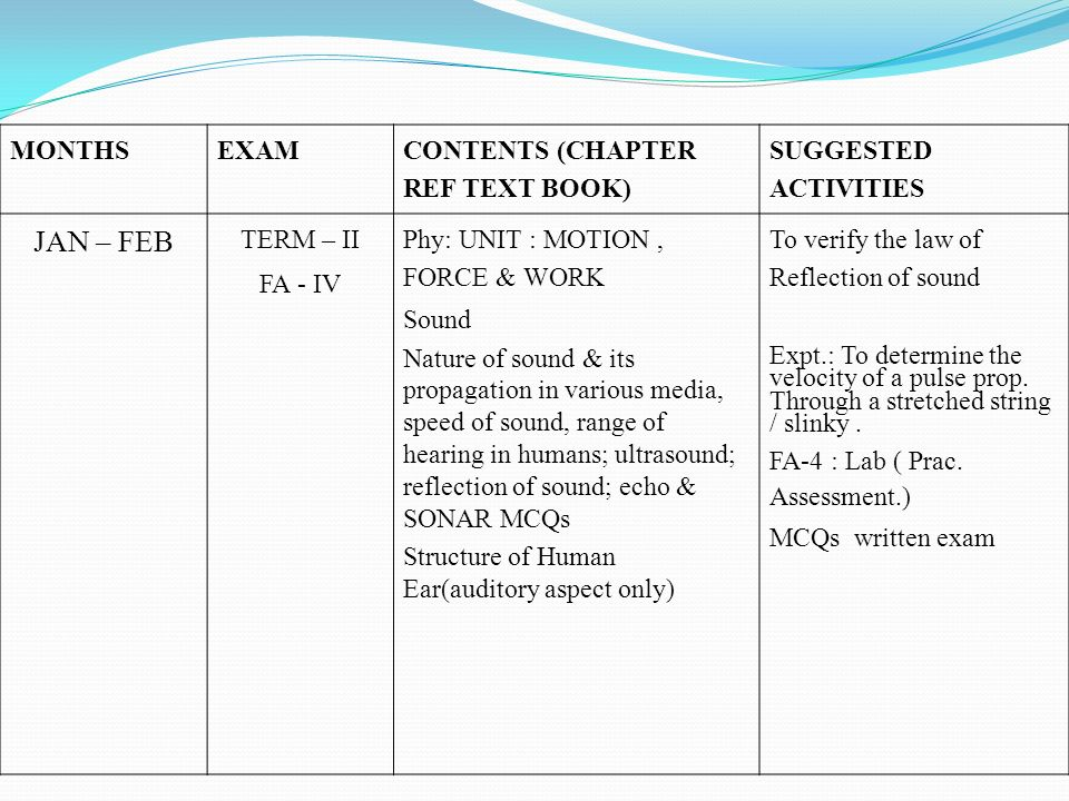 JAN – FEB MONTHS EXAM CONTENTS (CHAPTER REF TEXT BOOK)