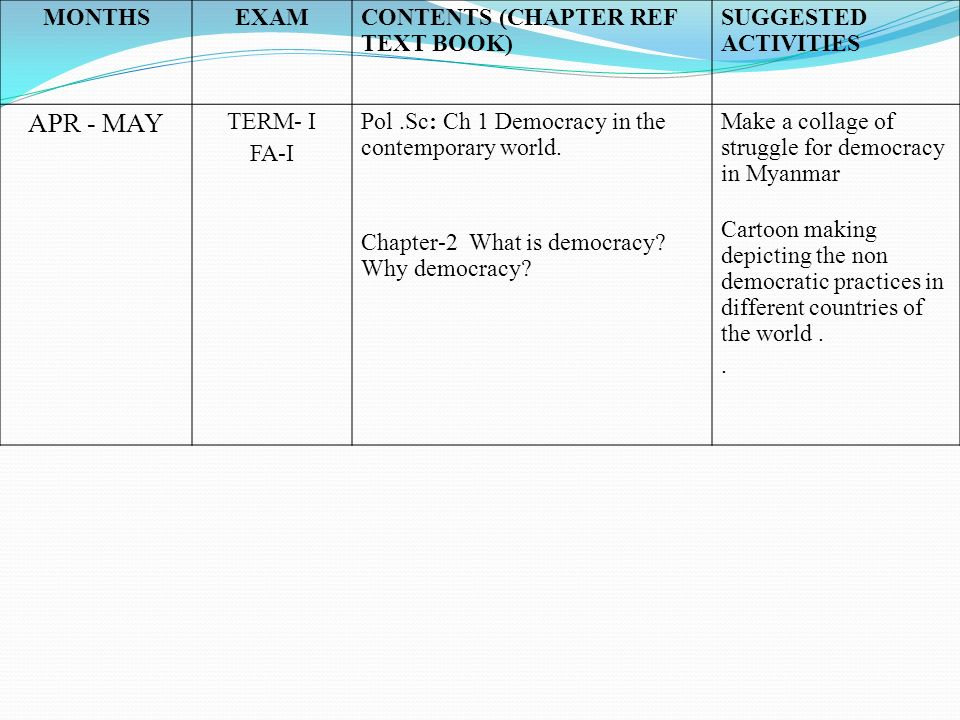 APR - MAY MONTHS EXAM CONTENTS (CHAPTER REF TEXT BOOK)