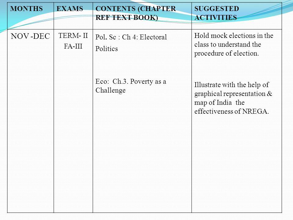 NOV -DEC MONTHS EXAMS CONTENTS (CHAPTER REF TEXT BOOK)