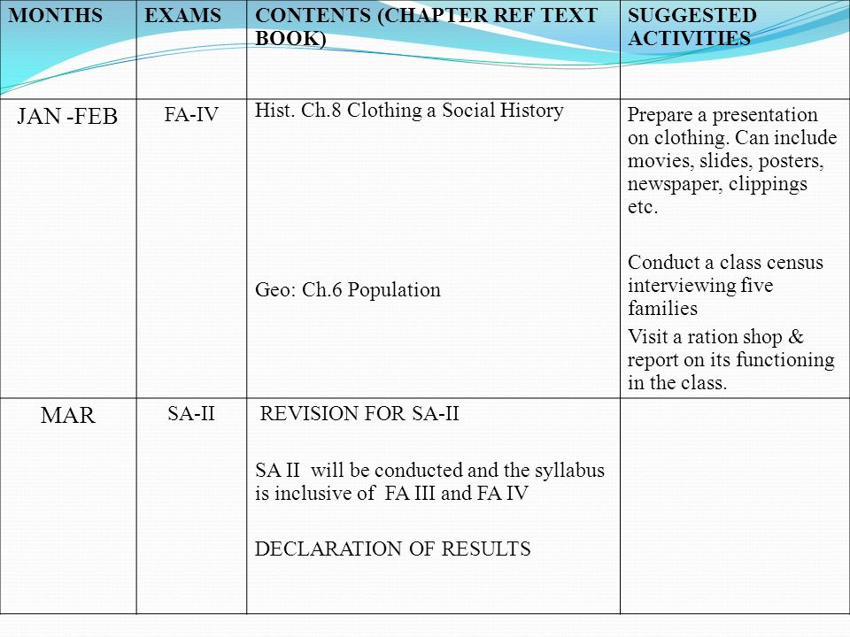 JAN -FEB MAR MONTHS EXAMS CONTENTS (CHAPTER REF TEXT BOOK)