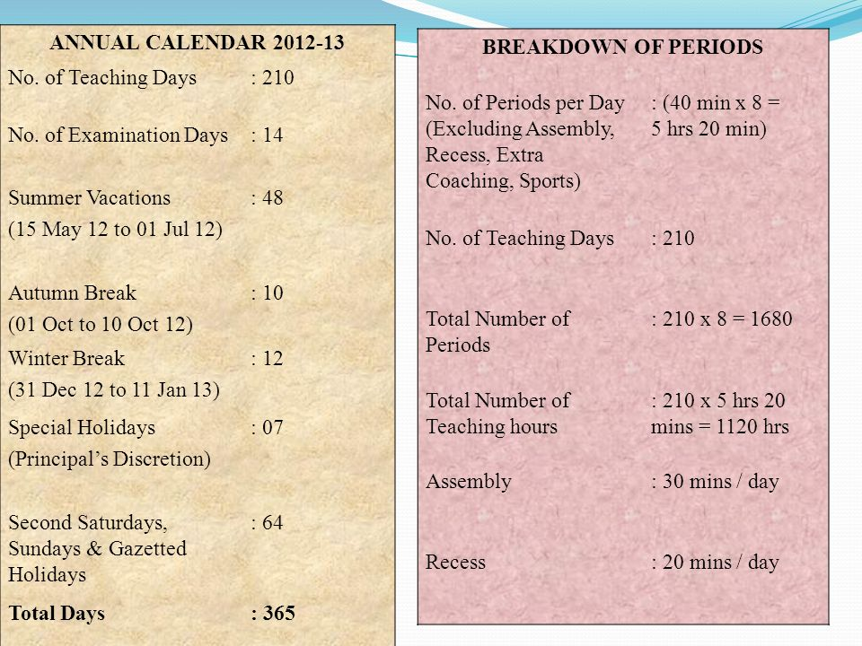 ANNUAL CALENDAR 2012-13 No. of Teaching Days. : 210. No. of Examination Days. : 14. Summer Vacations.