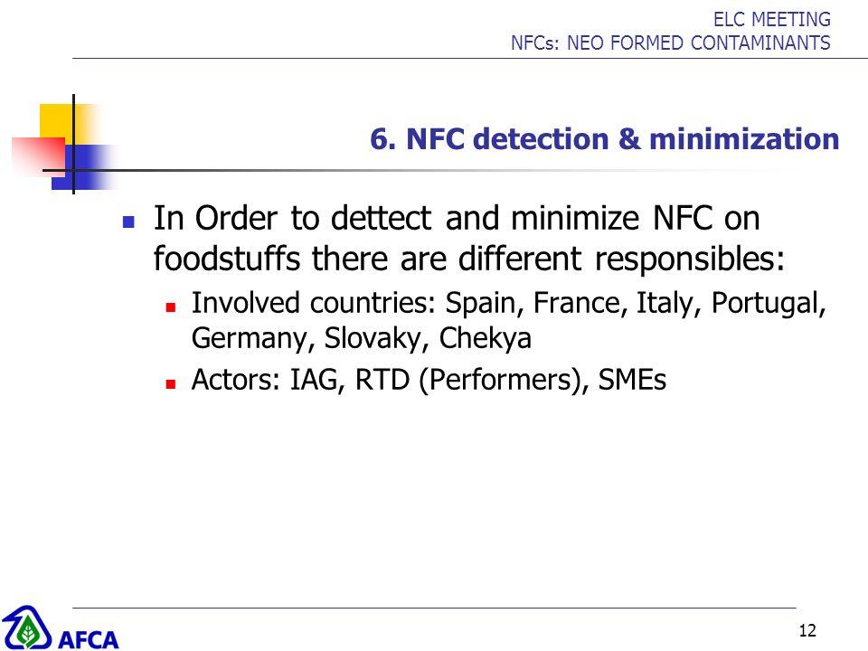 6. NFC detection & minimization