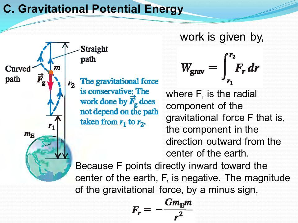 C. Gravitational Potential Energy