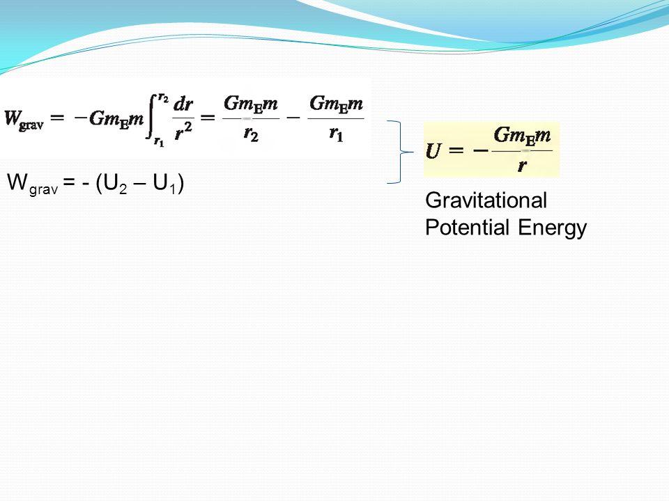 Wgrav = - (U2 – U1) Gravitational Potential Energy