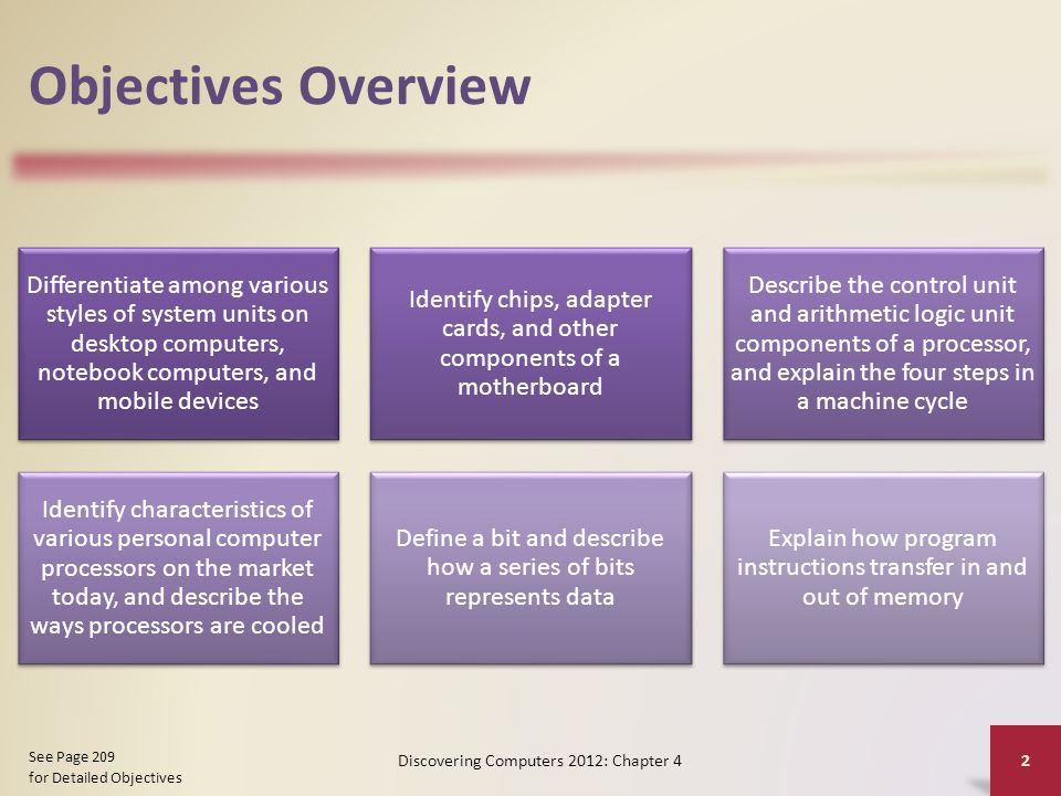 Objectives Overview Differentiate among various styles of system units on desktop computers, notebook computers, and mobile devices.