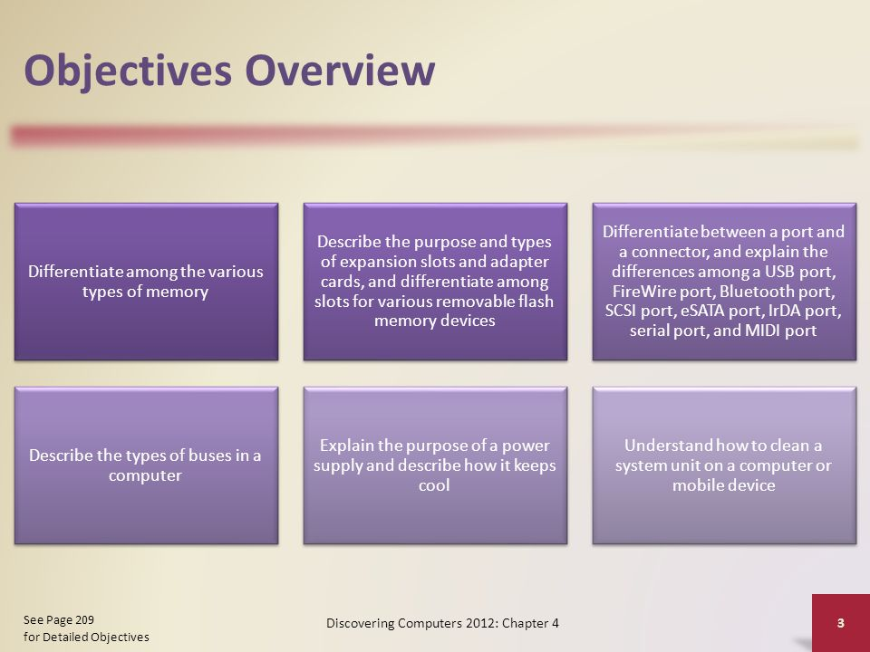 Objectives Overview Differentiate among the various types of memory
