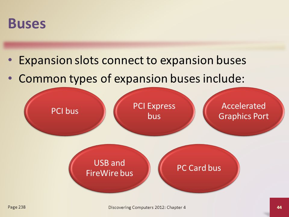 Buses Expansion slots connect to expansion buses