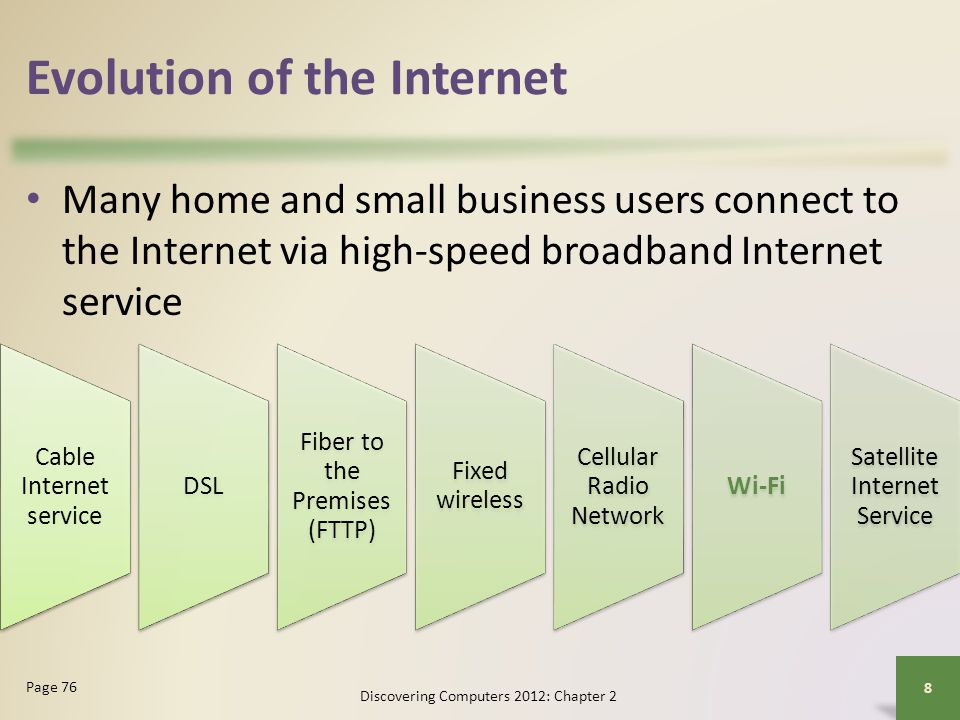 The evolution of internet dsl broadband to the home