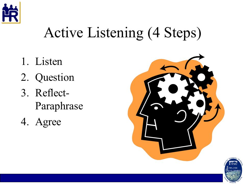 Active Listening (4 Steps)