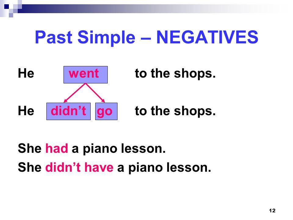 Past Simple – NEGATIVES