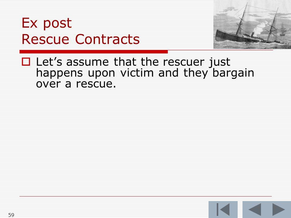 Ex post Rescue Contracts