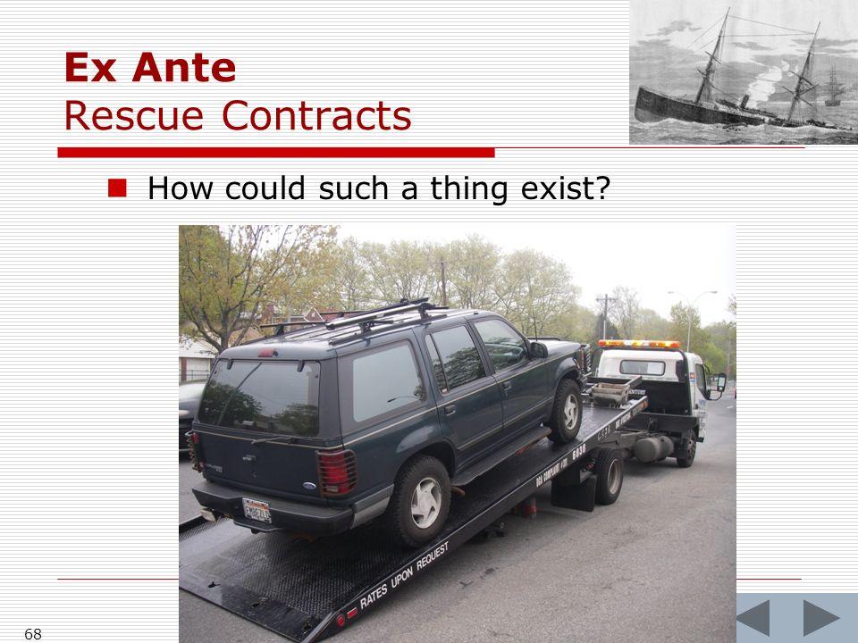 Ex Ante Rescue Contracts