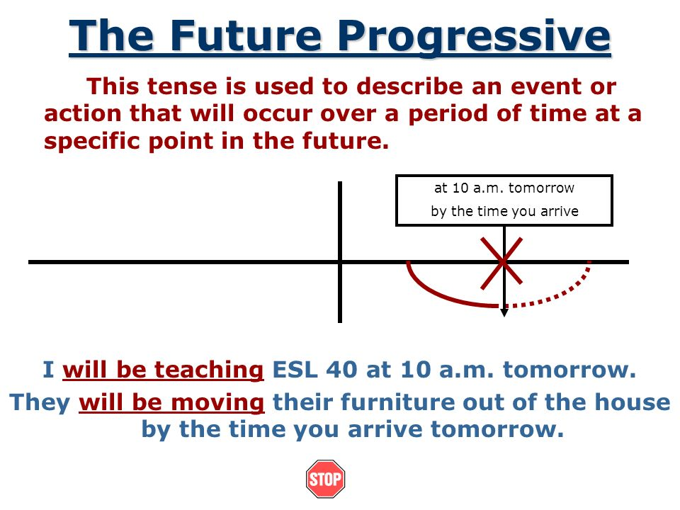 The Future Progressive I will be teaching ESL 40 at 10 a.m. tomorrow.