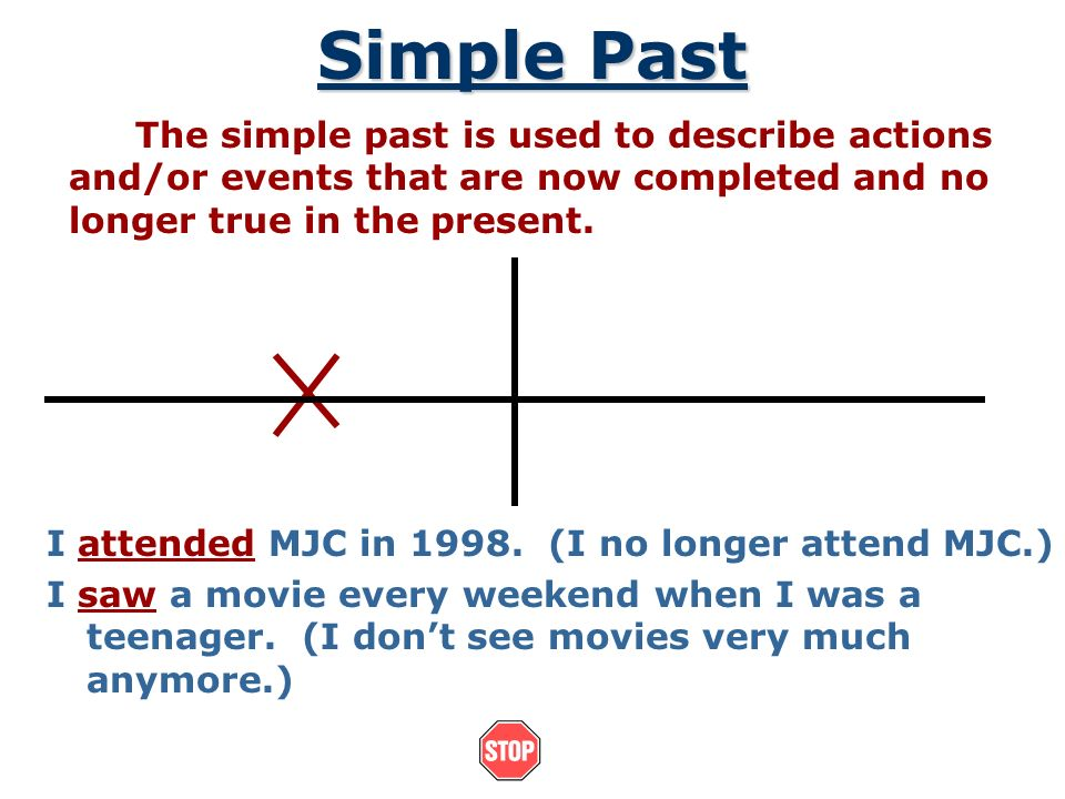 Simple Past I attended MJC in (I no longer attend MJC.)