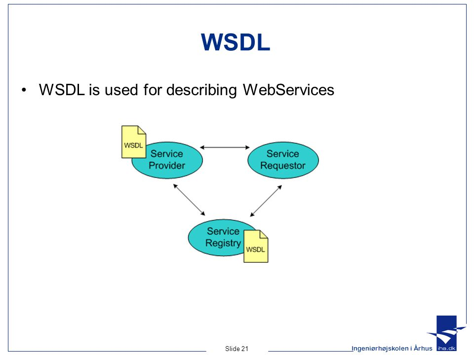 WSDL WSDL is used for describing WebServices