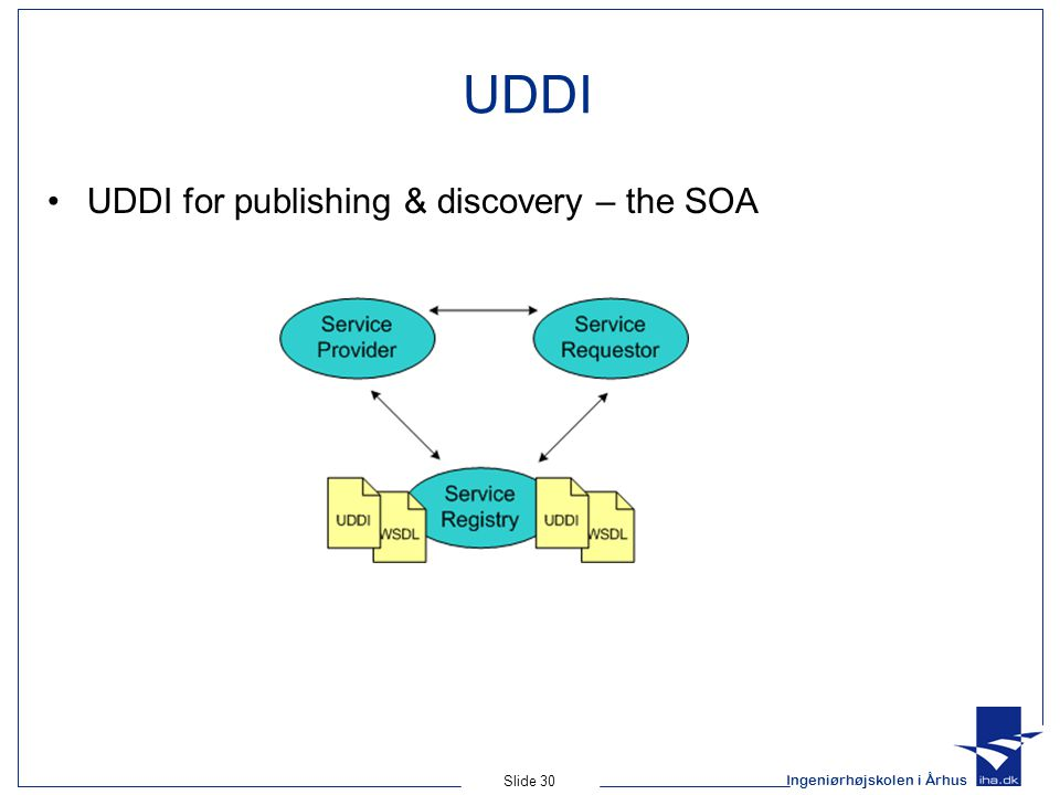 UDDI UDDI for publishing & discovery – the SOA