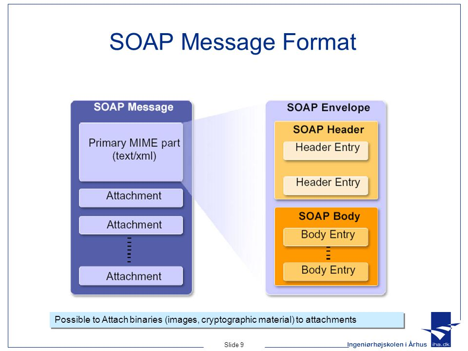 SOAP Message Format Possible to Attach binaries (images, cryptographic material) to attachments