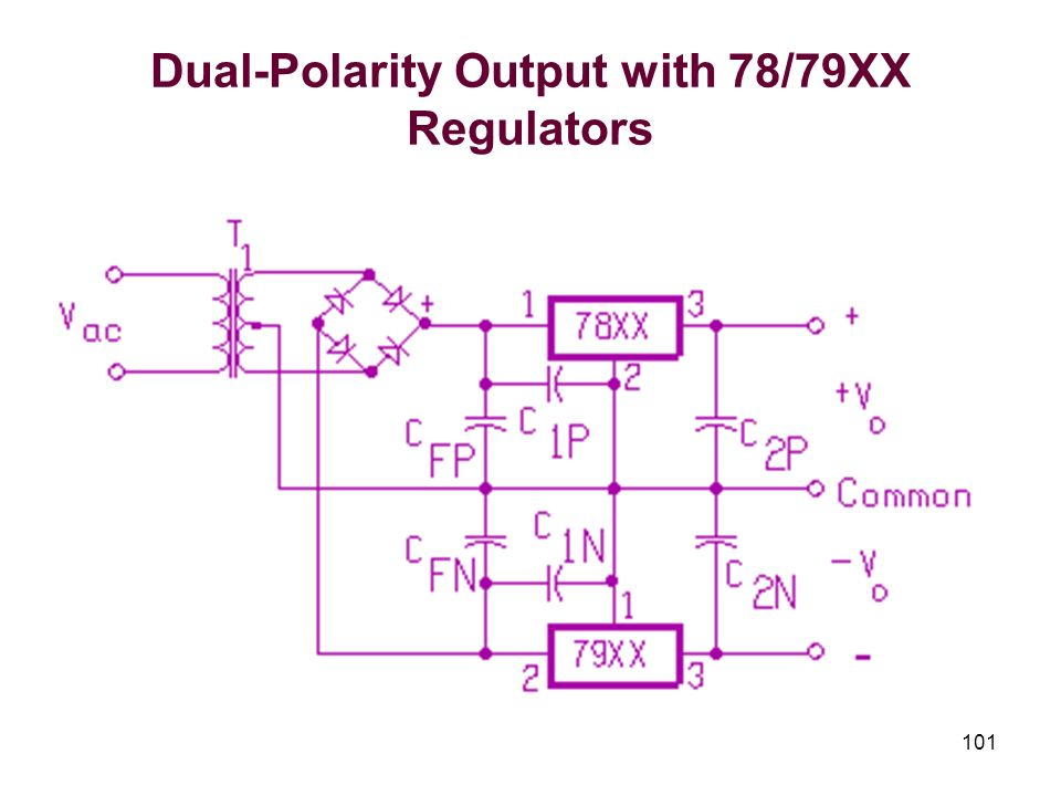 Dual-Polarity Output with 78/79XX Regulators
