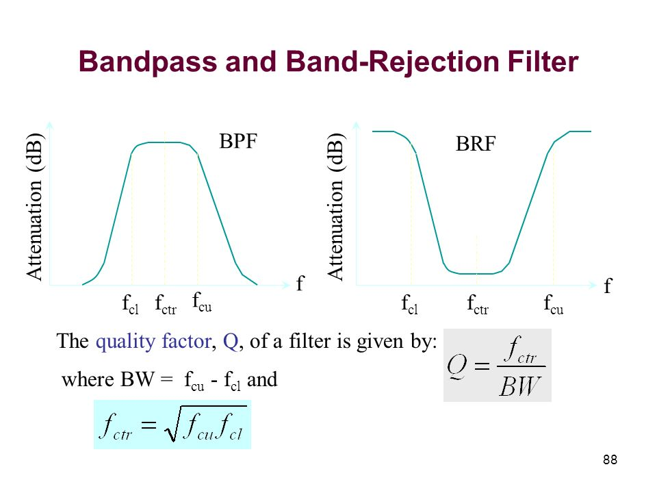 Bandpass and Band-Rejection Filter