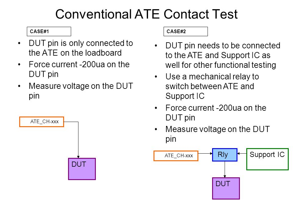 Conventional ATE Contact Test
