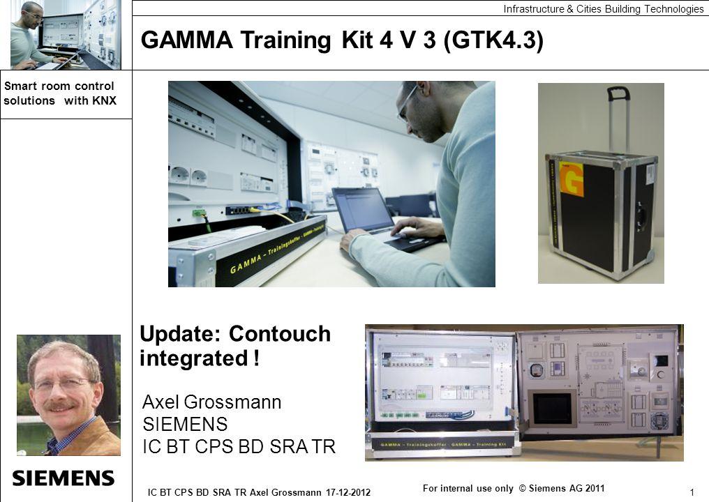 GAMMA Training Kit 4 V 3 (GTK4.3)