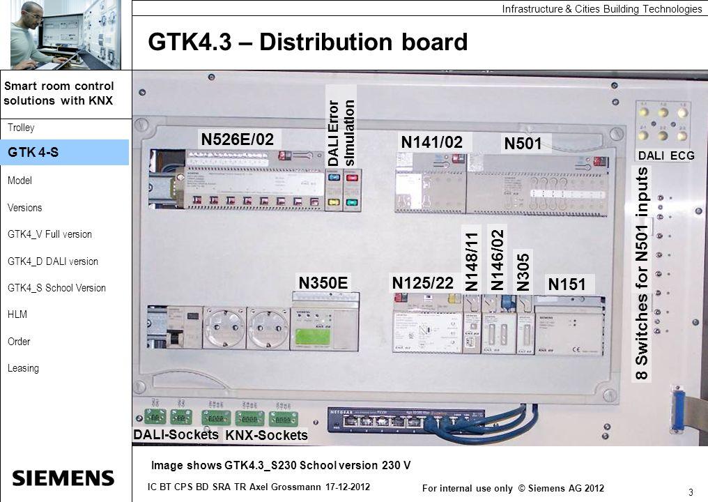 GTK4.3 – Distribution board