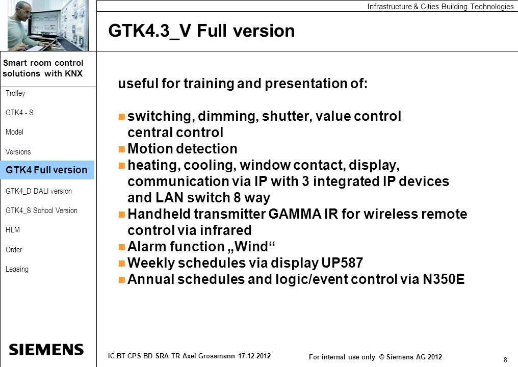 GTK4.3_V Full version useful for training and presentation of: