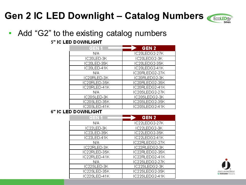 Gen 2 IC LED Downlight – Catalog Numbers