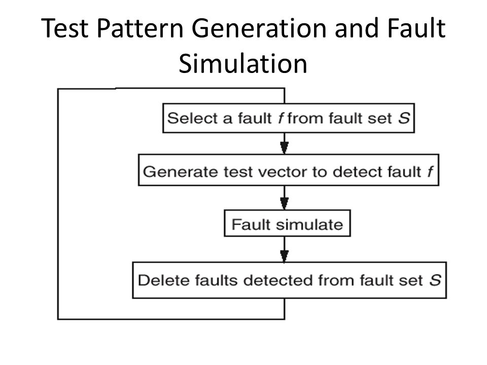 Test Pattern Generation and Fault Simulation