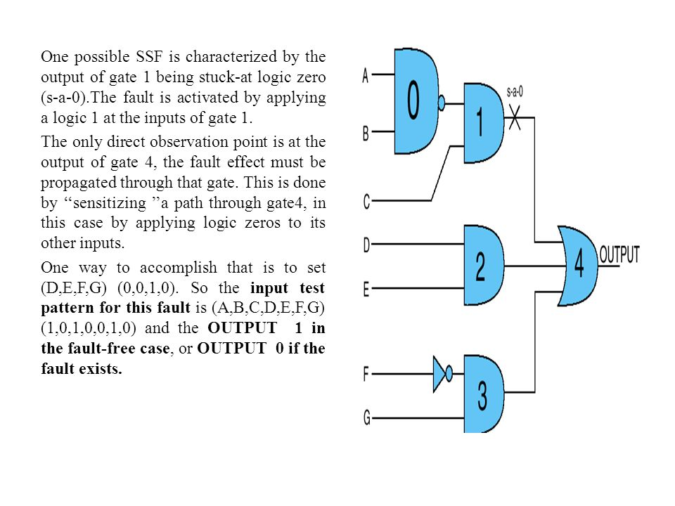 One possible SSF is characterized by the output of gate 1 being stuck-at logic zero (s-a-0).The fault is activated by applying a logic 1 at the inputs of gate 1.