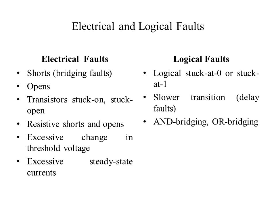 Electrical and Logical Faults