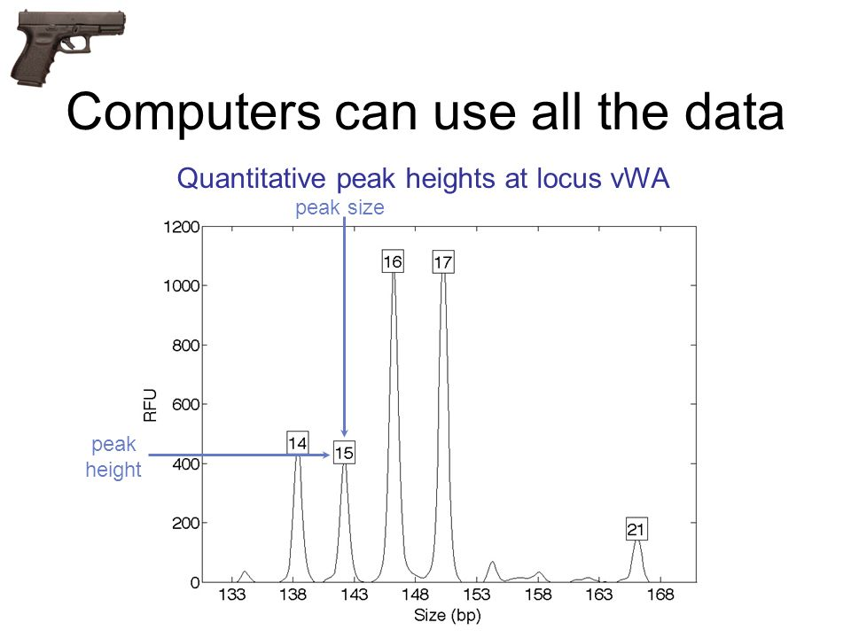 Computers can use all the data
