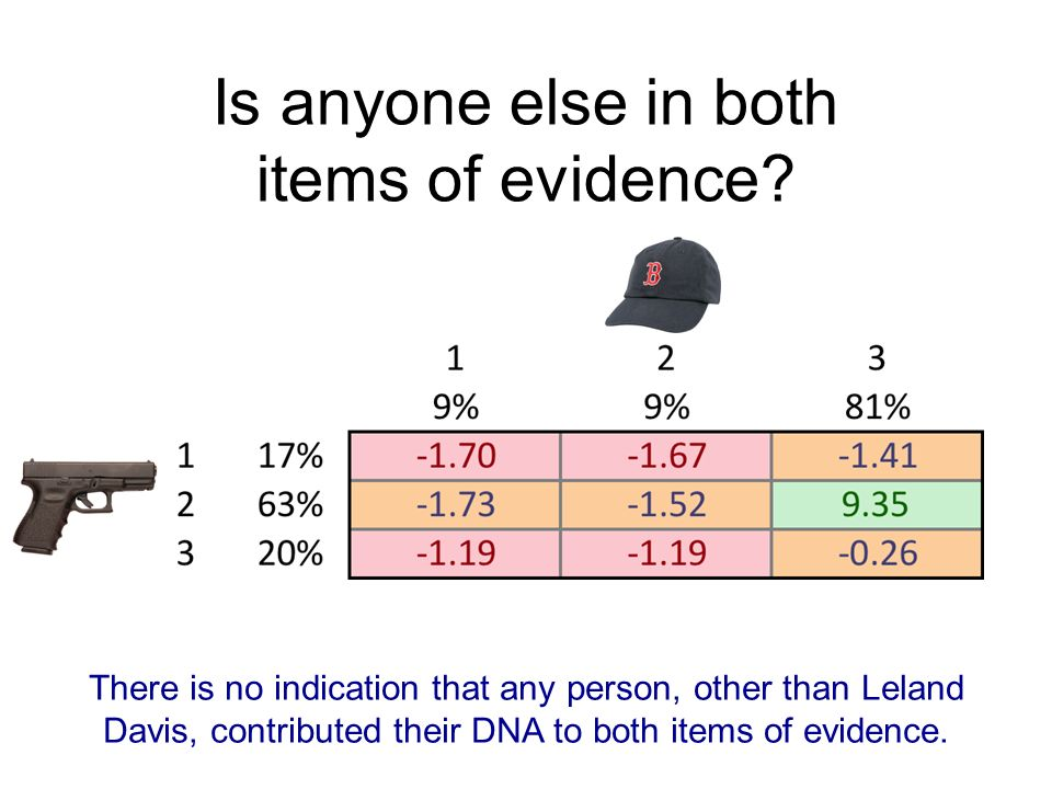 Is anyone else in both items of evidence