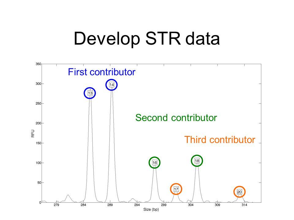 Develop STR data First contributor Second contributor