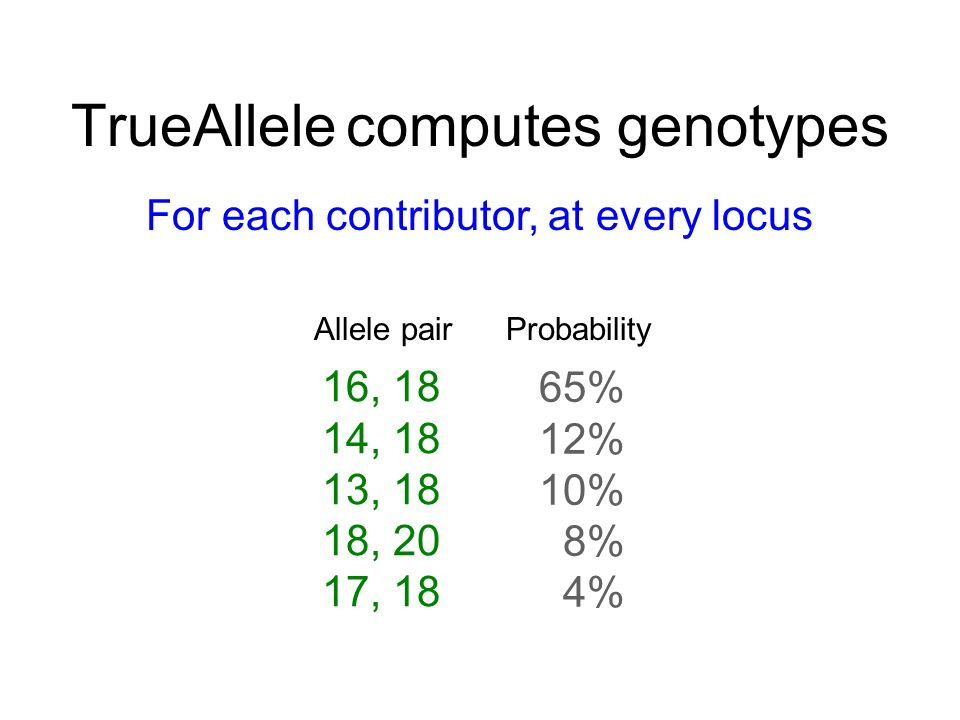 TrueAllele computes genotypes