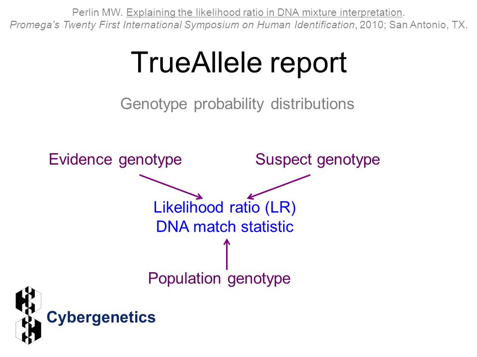 TrueAllele report Genotype probability distributions Evidence genotype