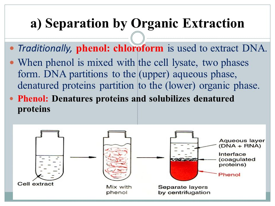 a) Separation by Organic Extraction