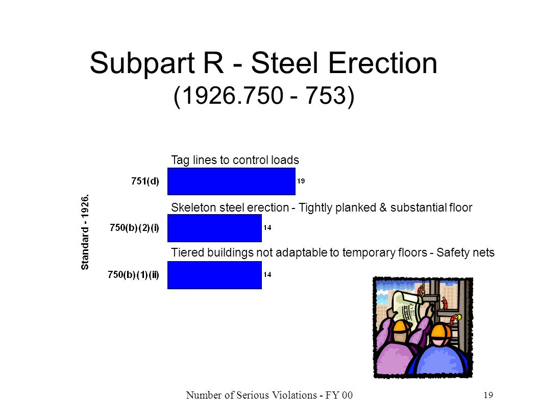 Subpart R - Steel Erection (1926.750 - 753)