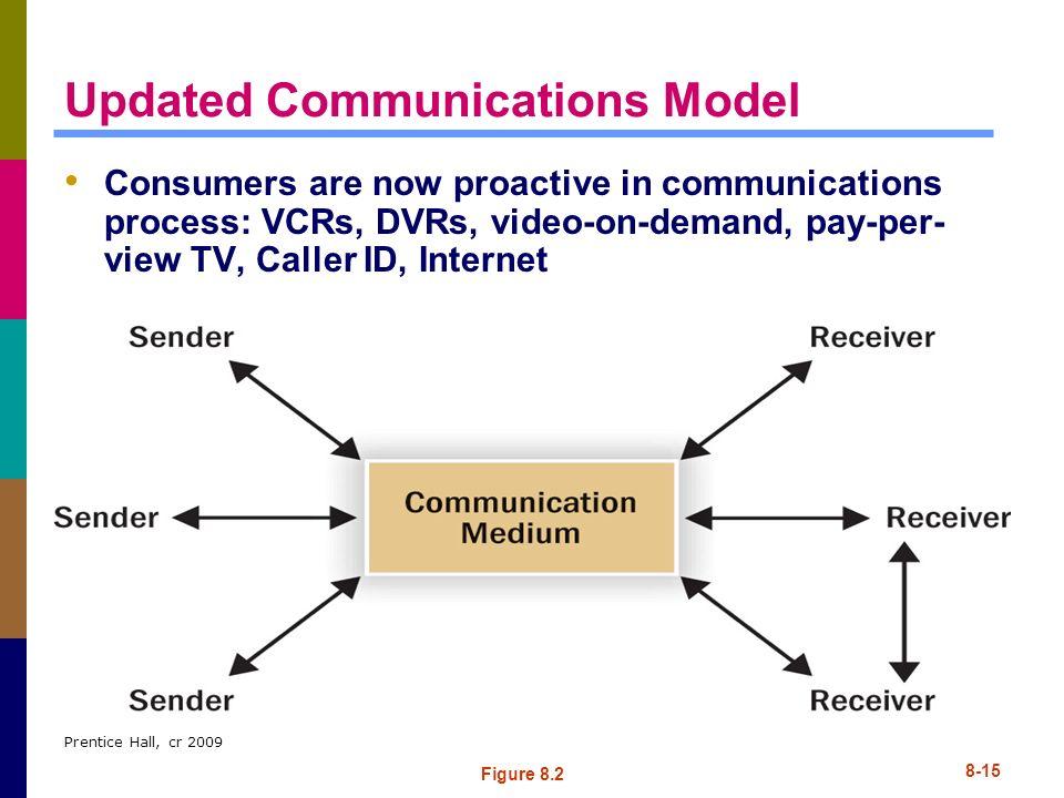 Updated Communications Model