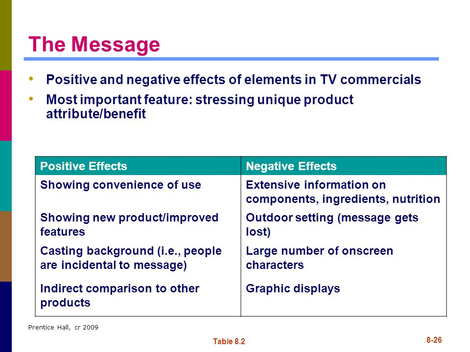 The Message Positive and negative effects of elements in TV commercials. Most important feature: stressing unique product attribute/benefit.