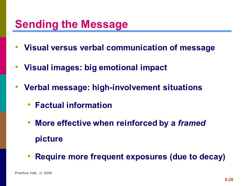 Sending the Message Visual versus verbal communication of message