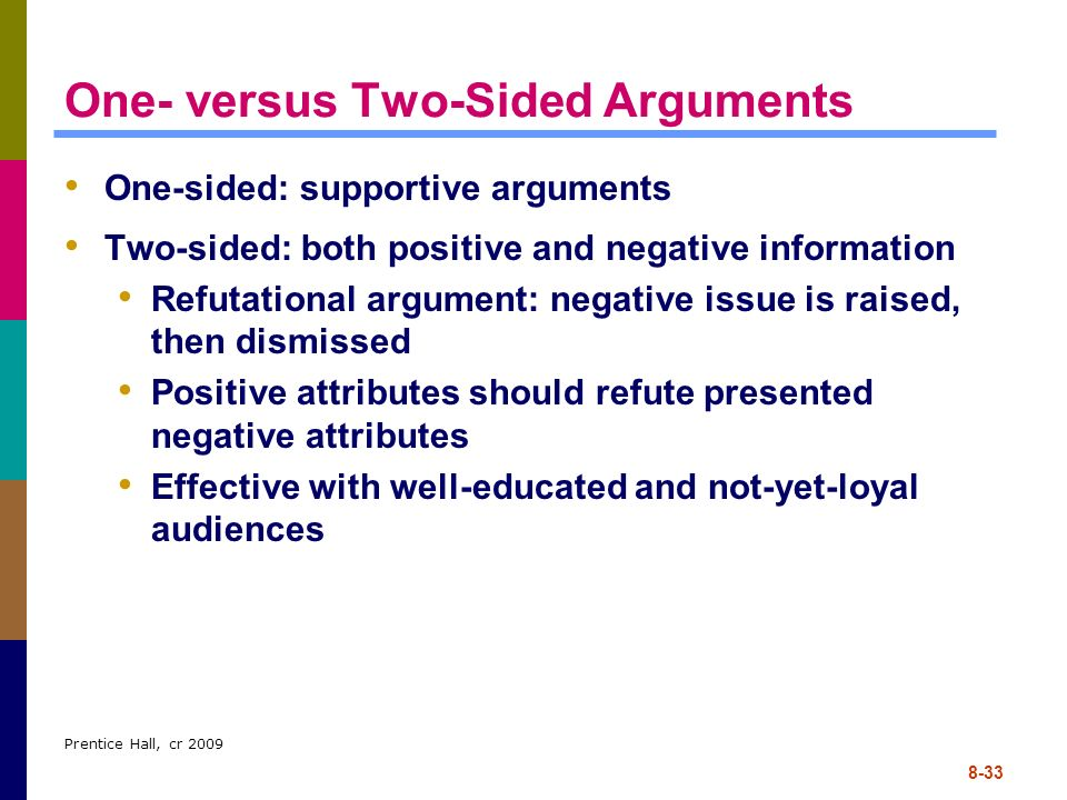 One- versus Two-Sided Arguments