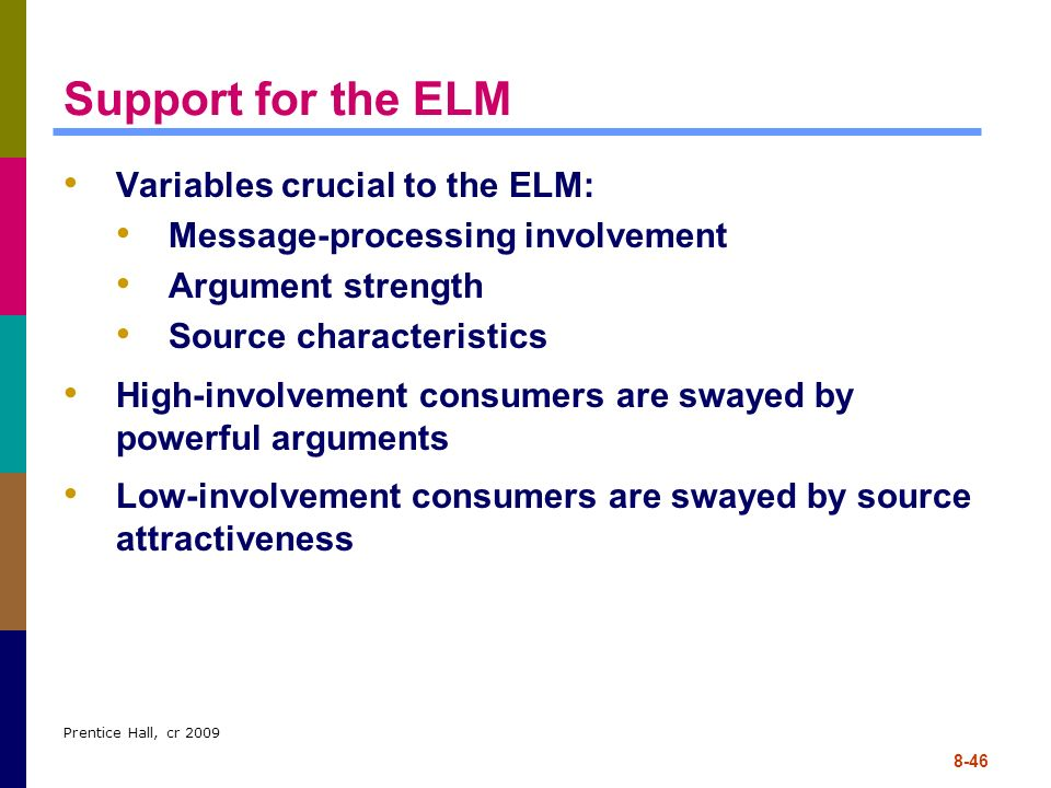 Support for the ELM Variables crucial to the ELM: