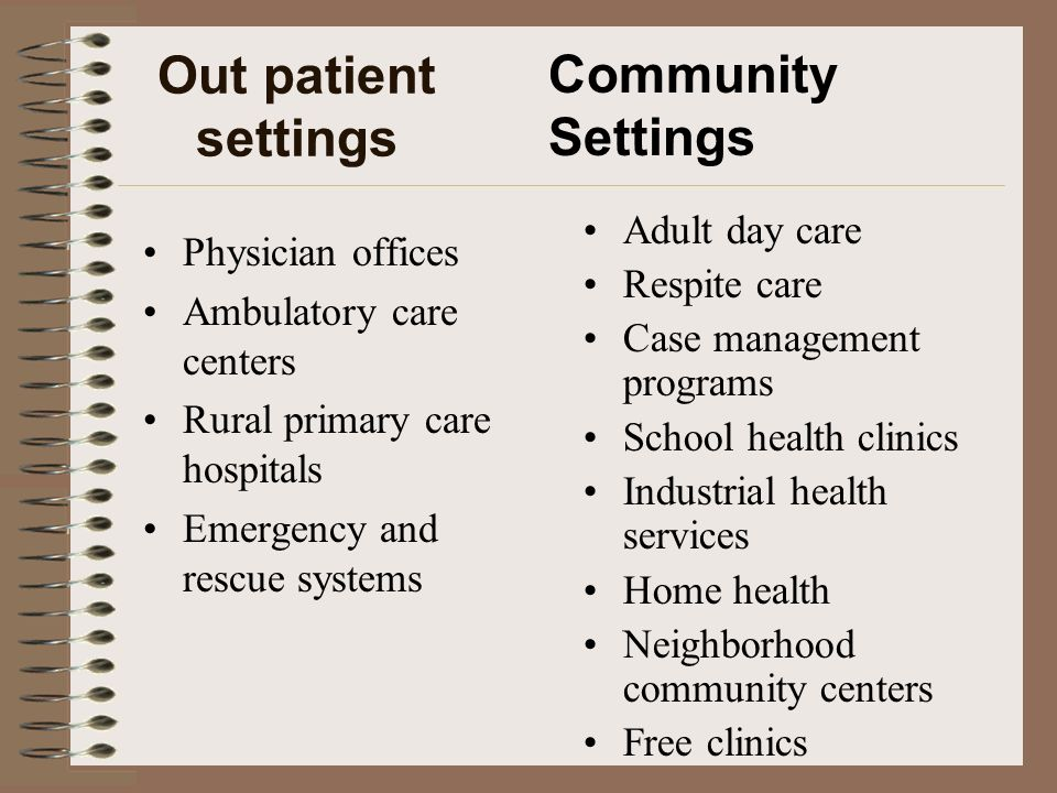 Community Settings Out patient settings Adult day care